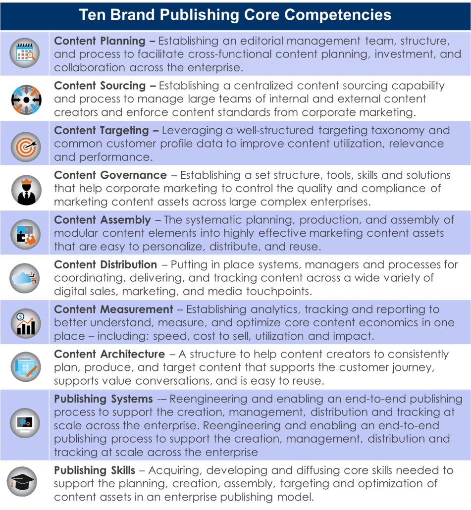 10 Competencies List
