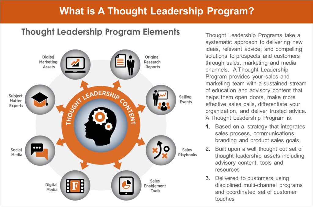 Thought leadership program graphic