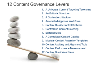 WEBINAR – Content Governance: 12 Ways CMOs Can Manage Content Quality, Consistency and Compliance In A Complex Organization
